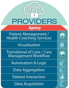 providersagency